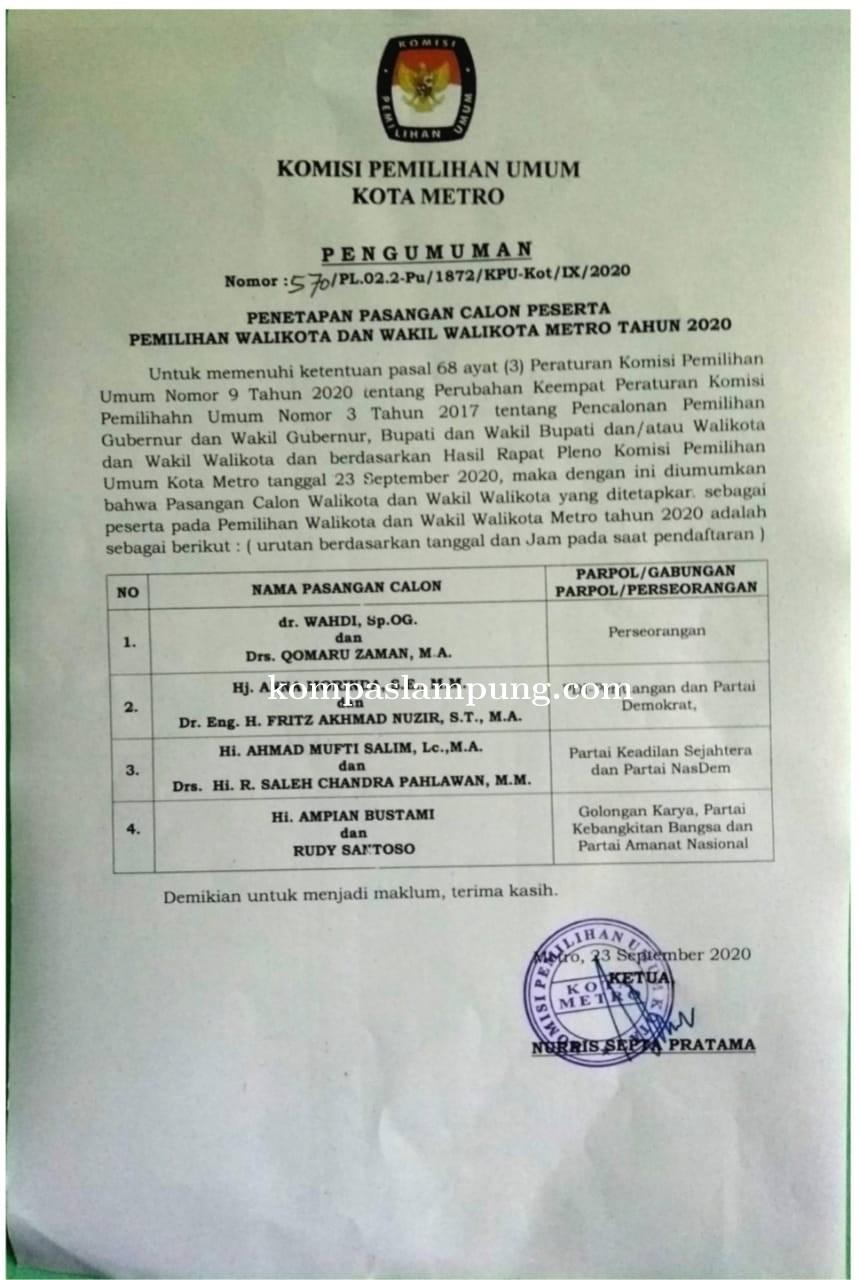 KPU Kota Metro Tetapkan Empat Paslon Walikota Dan Wakil Walikota Metro