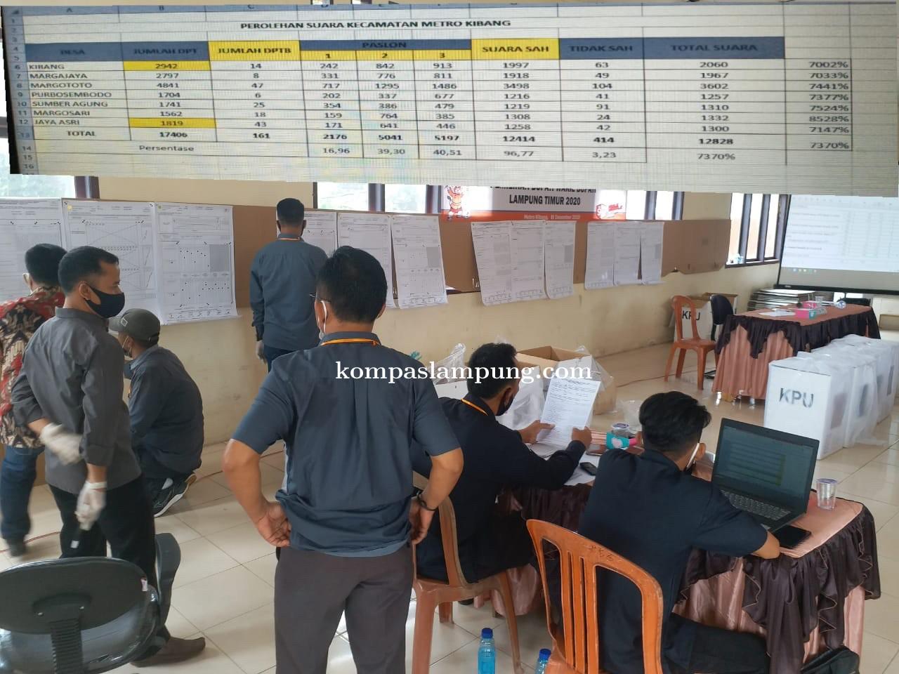 TNI Dan POLRI Sinergi Kawal Penghitungan Suara Pilkada Tingkat Kecamatan